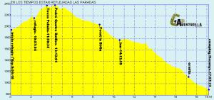 rutas en cataluña