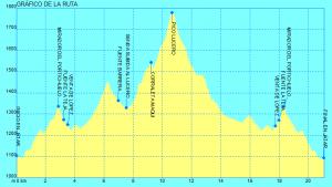 subida al pico Lucero