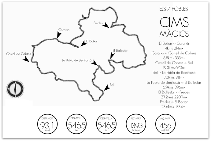 Mapa 7Pobles+Cims Màgics. Ilustración: 7pobles.com